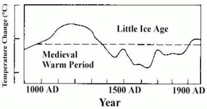 Chart of showing the cool temperature of the Medieval Ice Age. Source JoNova IPCC.