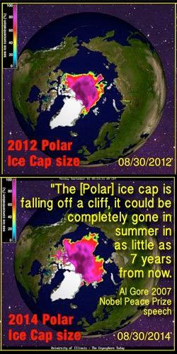 ArcticIceCaps2012-2014