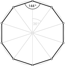 A ten sided decagon: How Hoy's envisioned the Tabernacle actually looked like. (Diagram: Wikipedia)